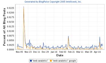 Webanalyticsbuzz_3